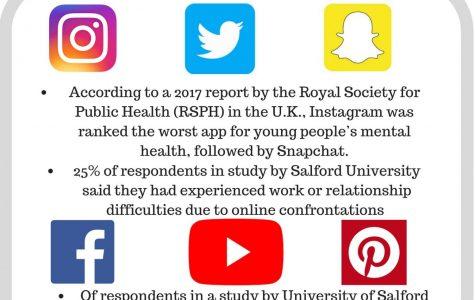 Social media? More like mental media