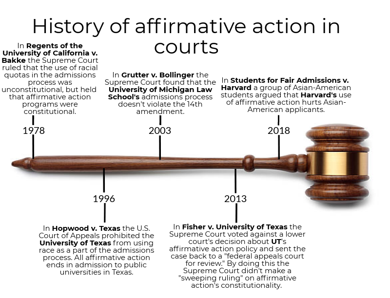 Discrimination+or+fairness%3F