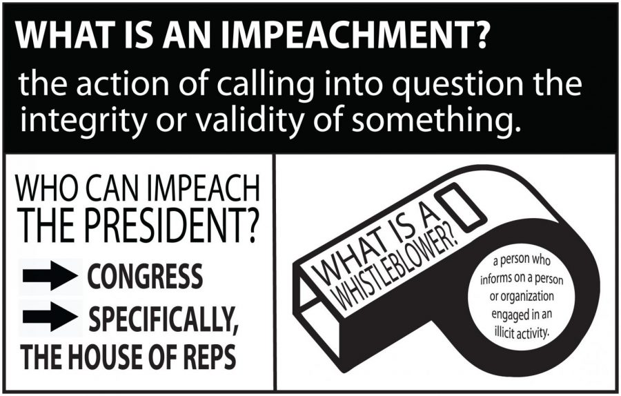 Impeachment brings political conversations