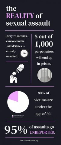 Infographic by Jane Bachus
