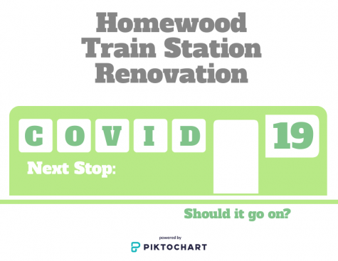 A creative introduction for a newly introduced train station model.