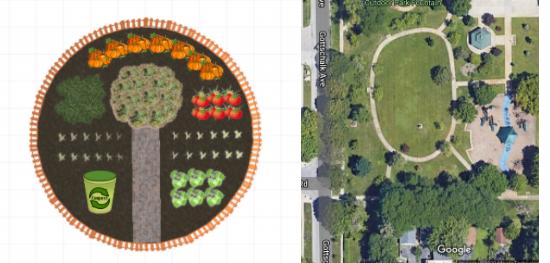 community garden homewood