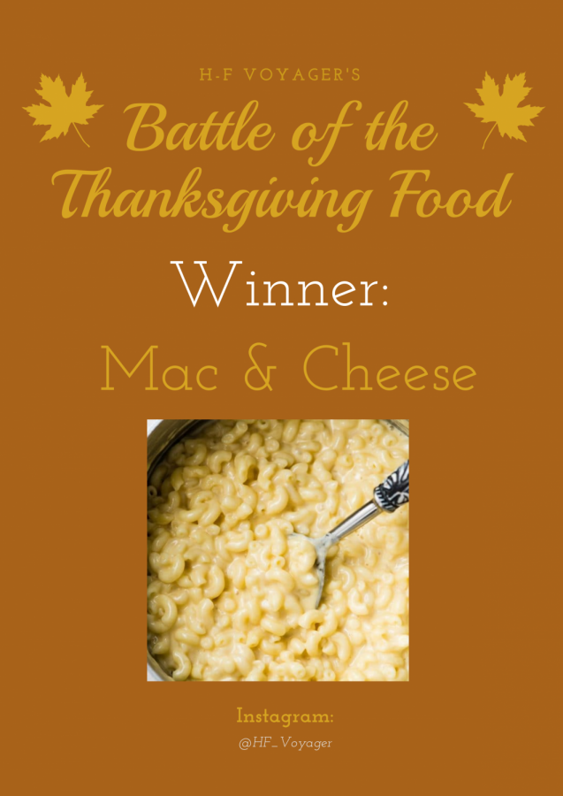Battle of the Thanksgiving Food Results