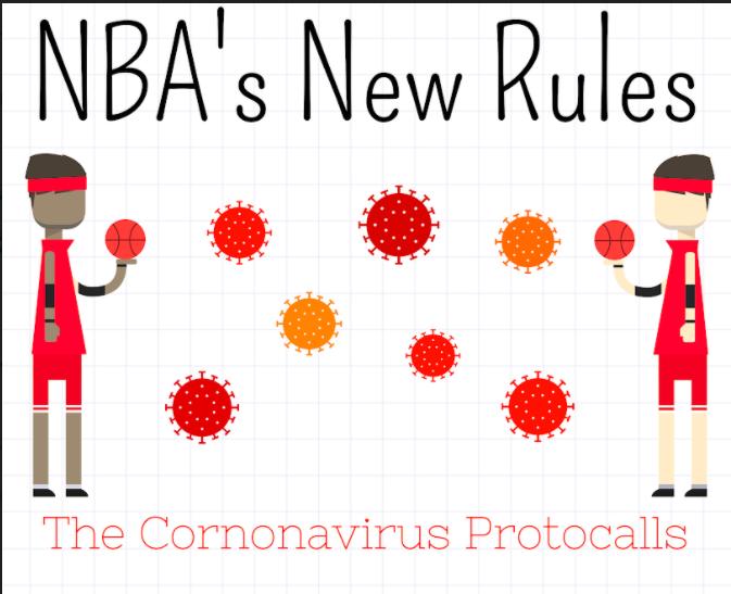 COVID-19+vs.+The+NBA