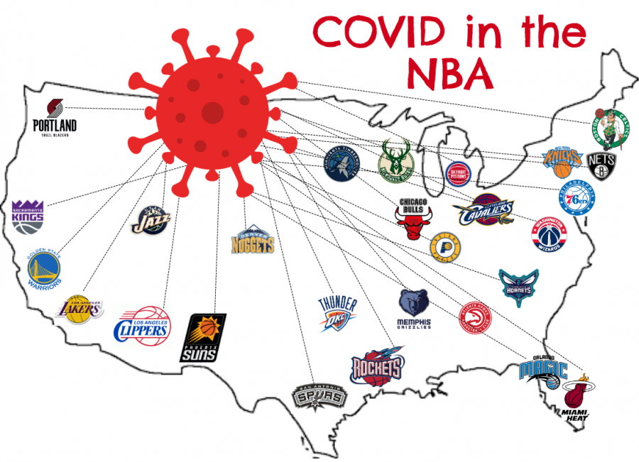 The+NBA+has+tested+going+back+to+home+markets+for+the+2020+season%2C+and+there+have+been+bumps+in+the+road.